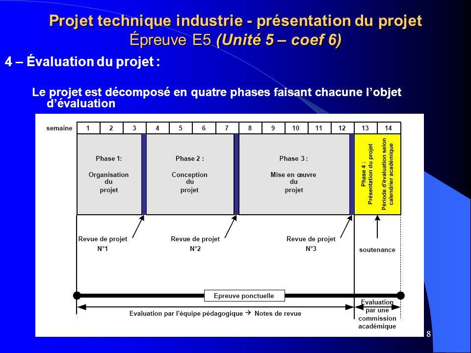 BP9 Projet technique industrie - présentation du projet Epreuve E5 (Unité 5 – coef 6) 4 – Evaluation du projet ( suite ) Phases 1, 2 et 3 : Revue d organisation du projet Durée 20 min – coef 1 Compétences évaluées ( C.05, C.11, C.15, C.27, C.32 ) Revue de conception de projet Durée 20 min – coef 1 Compétences évaluées ( C.06, C.10, C.19, C.24, C.33 ) Revue de mise en œuvre du projet Durée 20 min – coef 1 Compétences évaluées ( C.14, C.17, C.18, C.20, C.21 ) Les trois revues se déroulent devant l équipe responsable du projet (professeurs Génie électrique, Physique appliquée et Construction) A chaque revue, l équipe remplit une fiche d évaluation Les propositions de l équipe sont transmises à la commission d évaluation, huit jours avant la présentation du projet