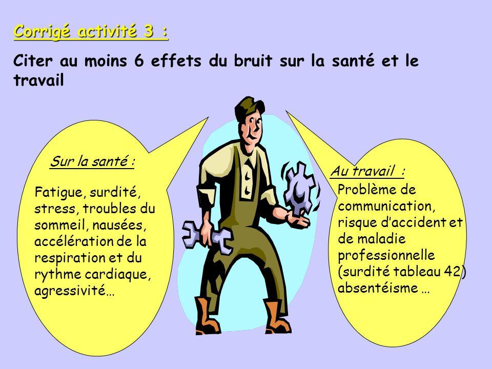 Sur la santé : Au travail : Activité 3 : Citer au moins 6 effets du bruit sur la santé et le travail (CompétenceB4)