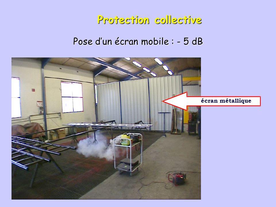 Atelier Métallerie: pose de panneaux anti bruit : matériau absorbant : - 8dB Protection collective Traitement acoustique dun atelier