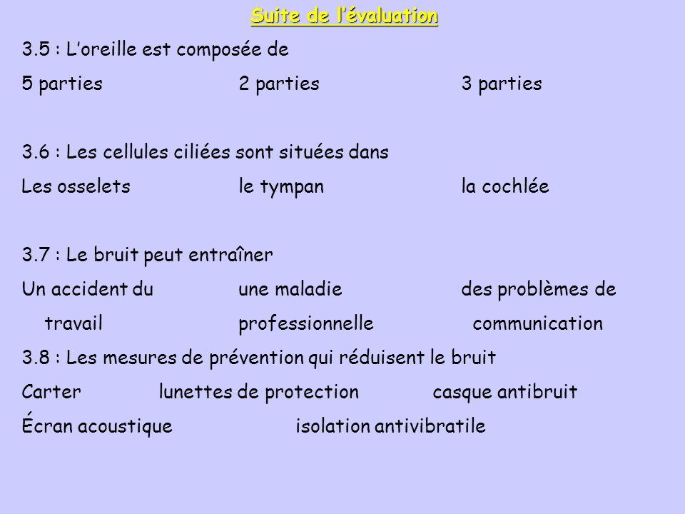 EVALUATION FORMATIVE : ( EVALUATION FORMATIVE : (Compétence B4) 1.Compléter le texte: Le………….. est une vibration de lair. Lorsque la sensation auditiv
