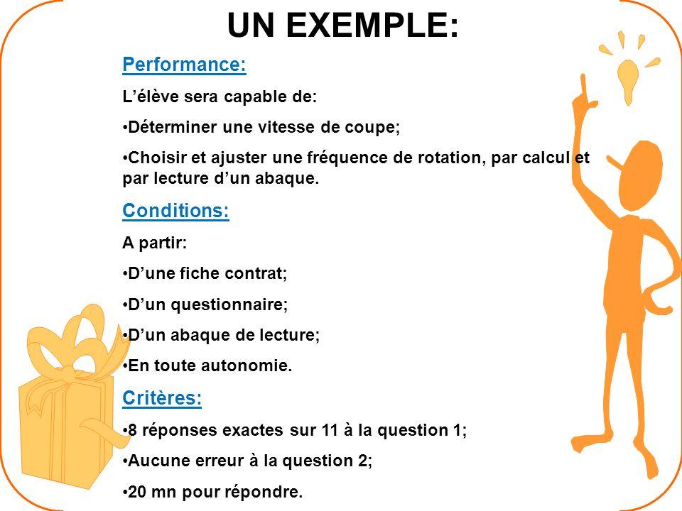 UN EXEMPLE: Performance: Lélève sera capable de: Déterminer une vitesse de coupe; Choisir et ajuster une fréquence de rotation, par calcul et par lect