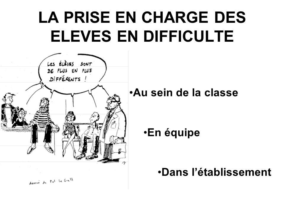 LA PRISE EN CHARGE DES ELEVES EN DIFFICULTE Au sein de la classe En équipe Dans létablissement