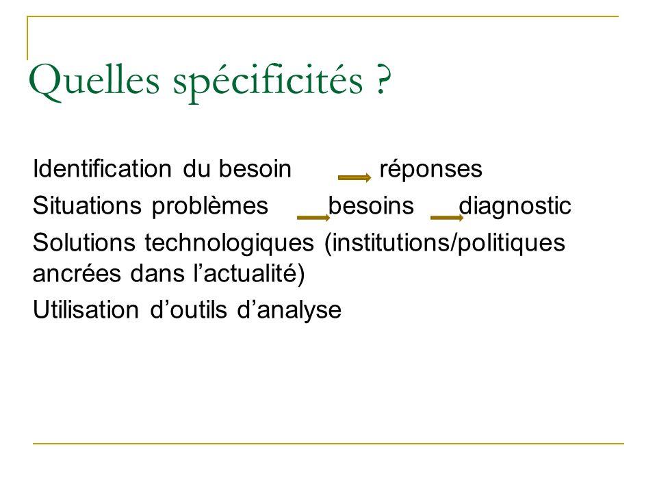 Quelles spécificités ? Identification du besoin réponses Situations problèmes besoins diagnostic Solutions technologiques (institutions/politiques anc