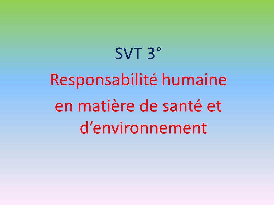 SVT 3° Responsabilité humaine en matière de santé et denvironnement