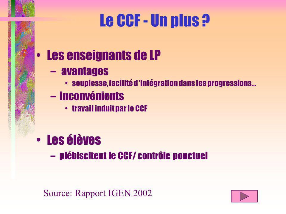 Les enseignants de LP – avantages souplesse, facilité d intégration dans les progressions… –Inconvénients travail induit par le CCF Le CCF - Un plus .