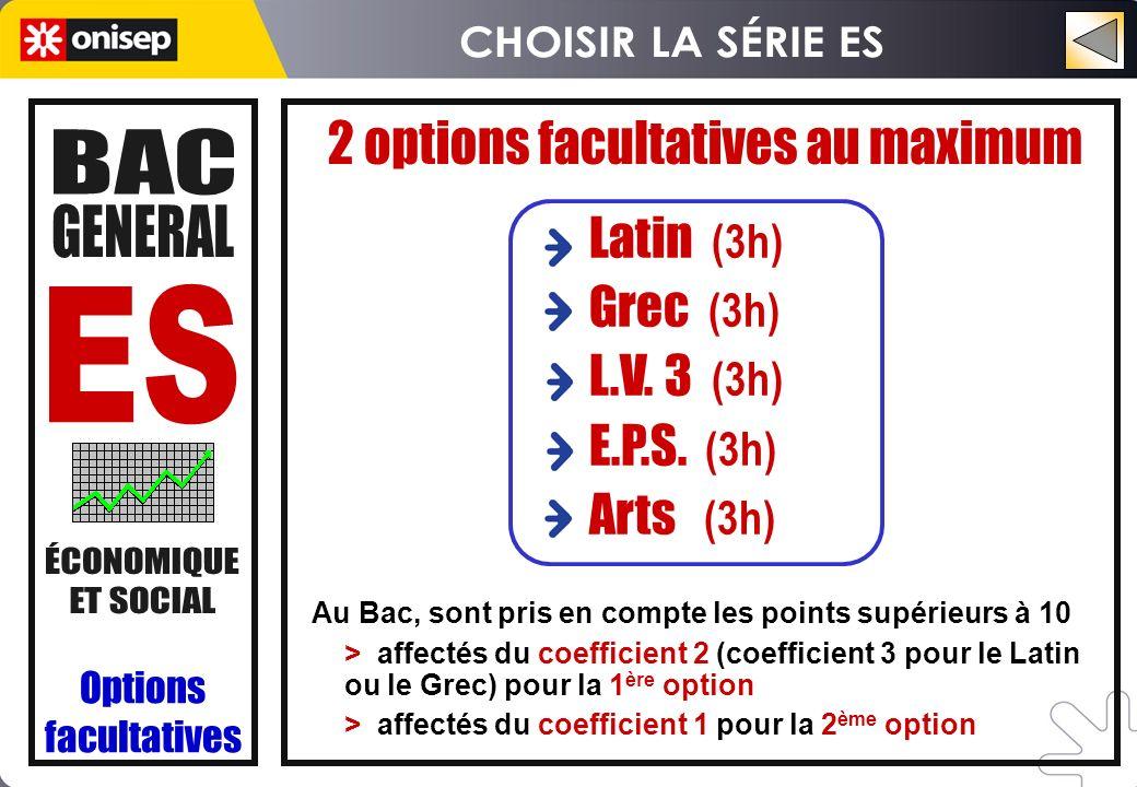 Options facultatives Latin (3h) Grec (3h) L.V. 3 (3h) E.P.S.