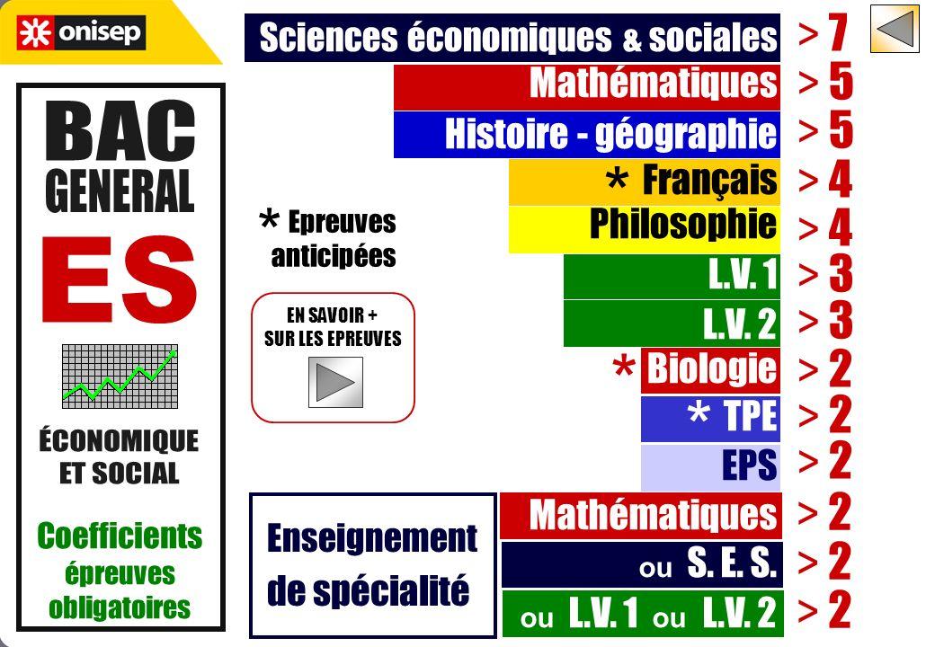Coefficients épreuves obligatoires > 2 > 7 > 5 > 4 > 3 > 2 Enseignement de spécialité * * Sciences économiques & sociales Mathématiques Histoire - géographie Français Philosophie L.V.