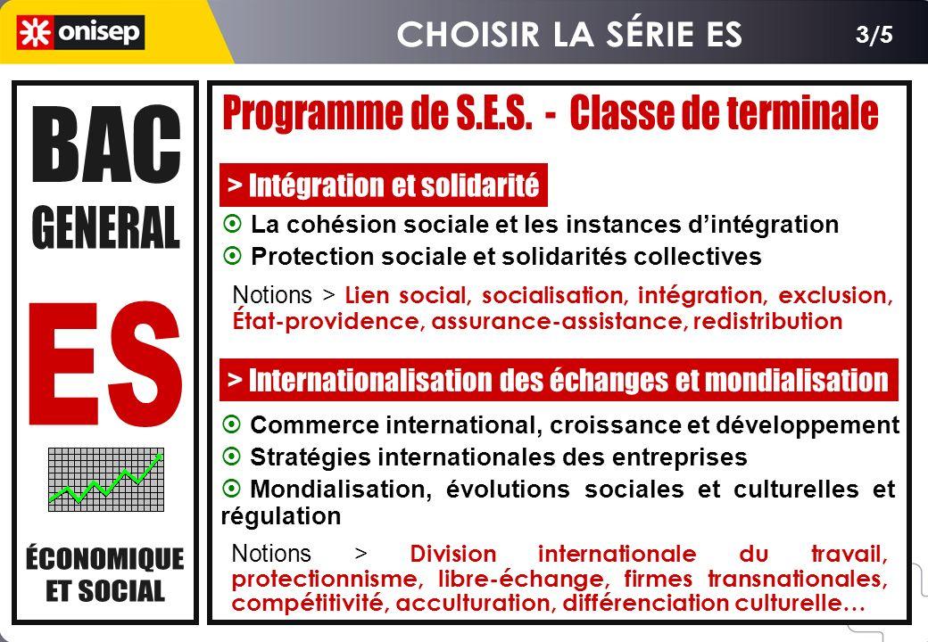 Nouveaux Bacheliers 2008 Après le Bac ES Source : Repères et références statistiques, septembre 2009 UNIVERSITÉ (Licence 1) 51,3 C.P.G.E I.U.T.