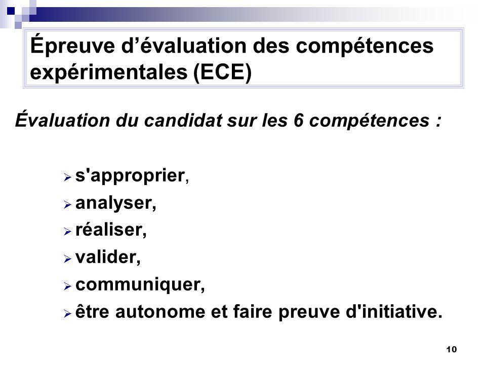 10 Évaluation du candidat sur les 6 compétences : s'approprier, analyser, réaliser, valider, communiquer, être autonome et faire preuve d'initiative.