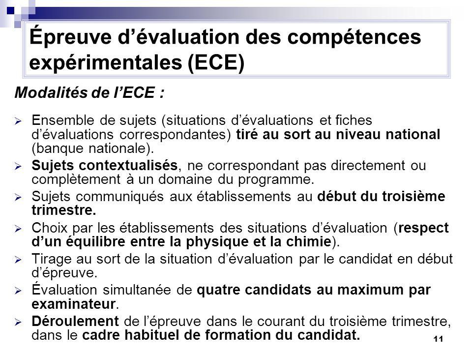 11 Modalités de lECE : Ensemble de sujets (situations dévaluations et fiches dévaluations correspondantes) tiré au sort au niveau national (banque nat