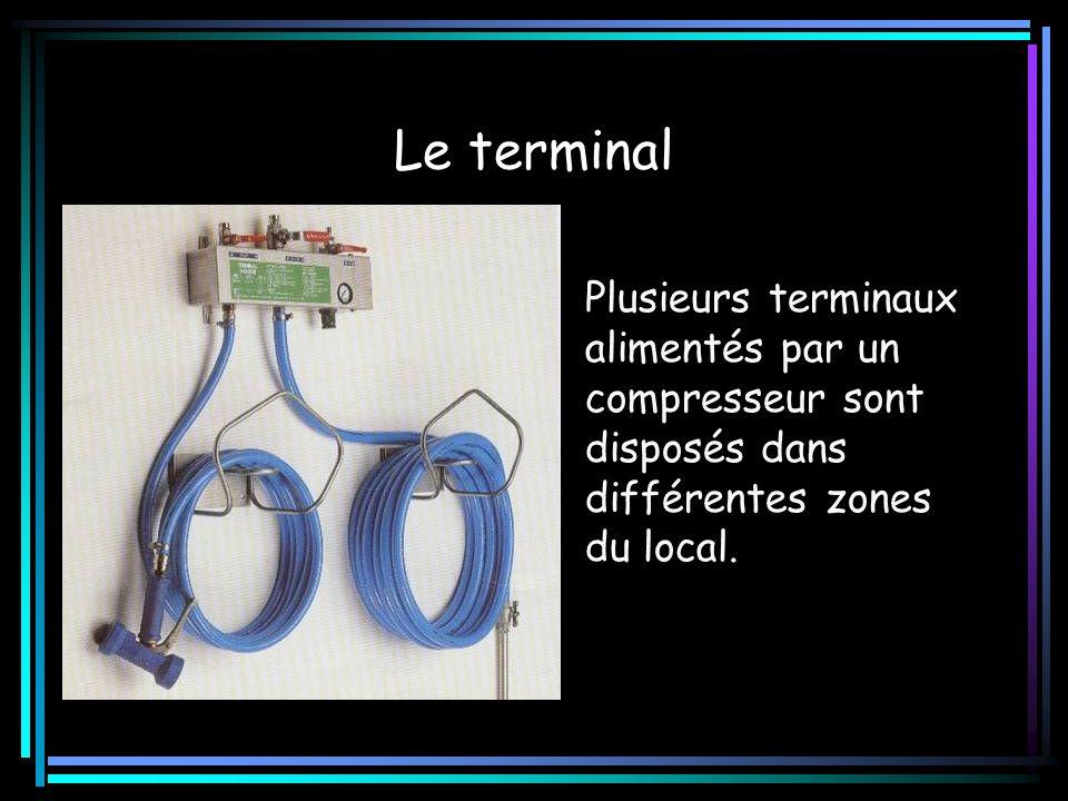 Le terminal Plusieurs terminaux alimentés par un compresseur sont disposés dans différentes zones du local.