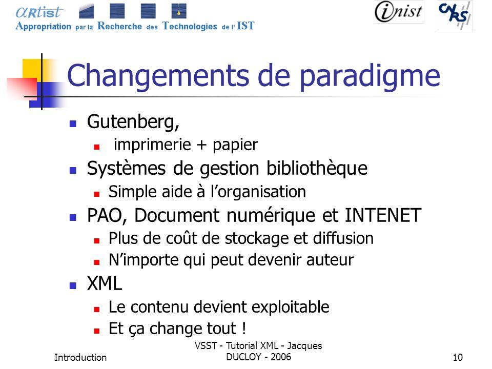 Introduction VSST - Tutorial XML - Jacques DUCLOY - 200610 Changements de paradigme Gutenberg, imprimerie + papier Systèmes de gestion bibliothèque Si