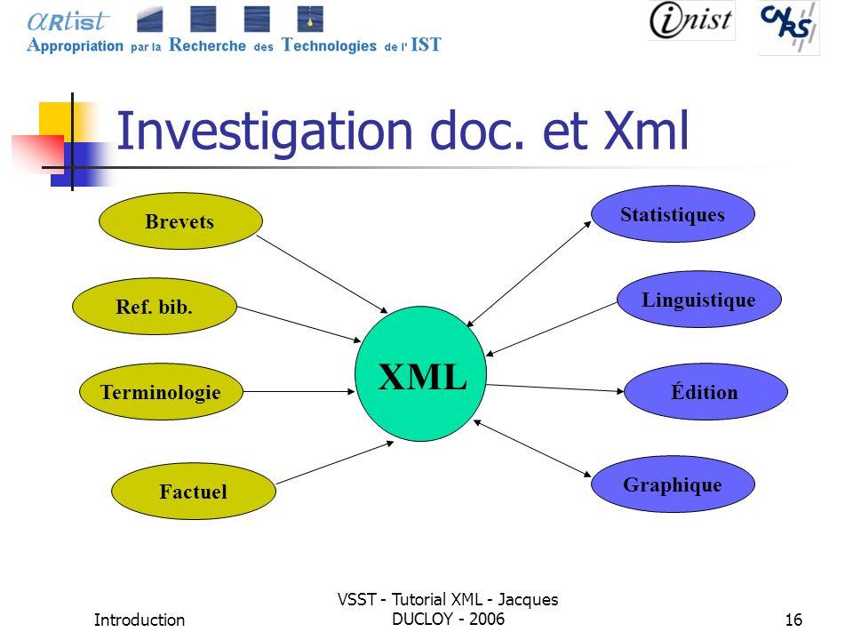 Introduction VSST - Tutorial XML - Jacques DUCLOY - 200616 Investigation doc. et Xml XML Brevets Ref. bib. Terminologie Factuel Statistiques Linguisti