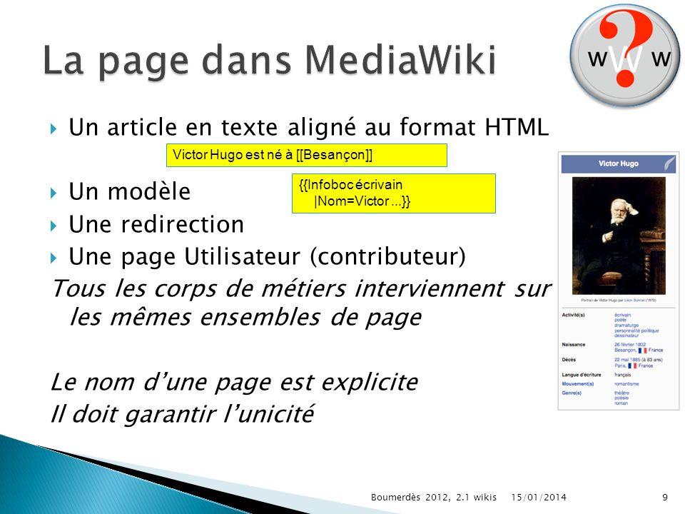 Fonction History (ou Historique) 15/01/2014Boumerdès 2012, 2.1 wikis20
