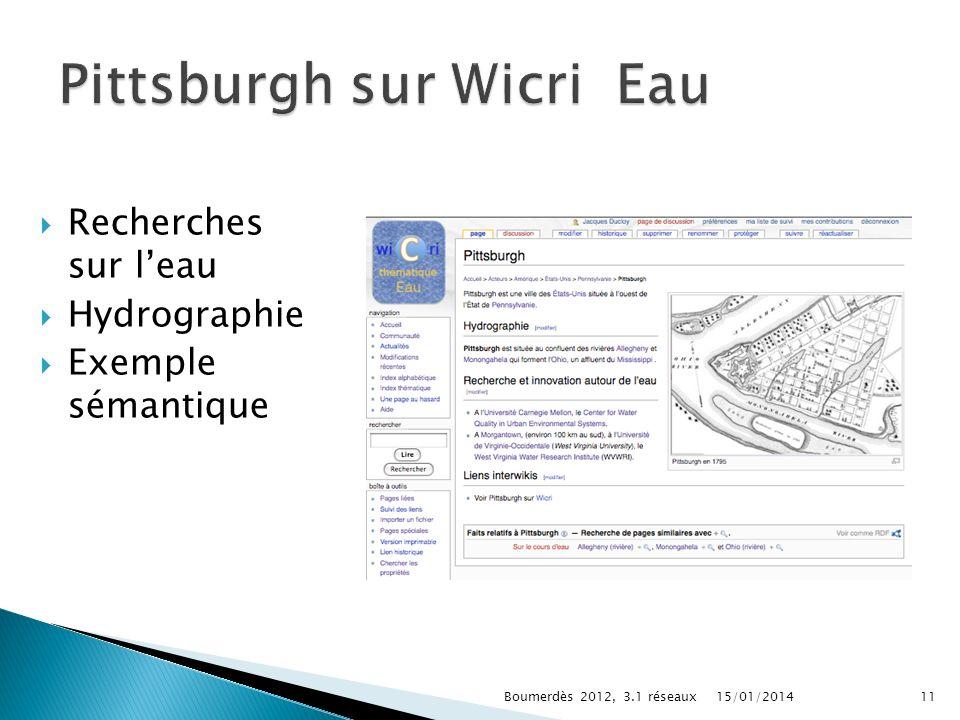 Recherches sur leau Hydrographie Exemple sémantique 15/01/2014Boumerdès 2012, 3.1 réseaux11