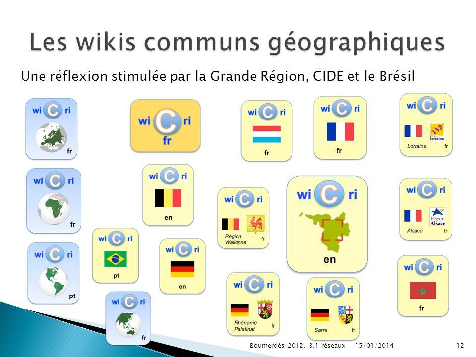 Une réflexion stimulée par la Grande Région, CIDE et le Brésil 15/01/201412Boumerdès 2012, 3.1 réseaux