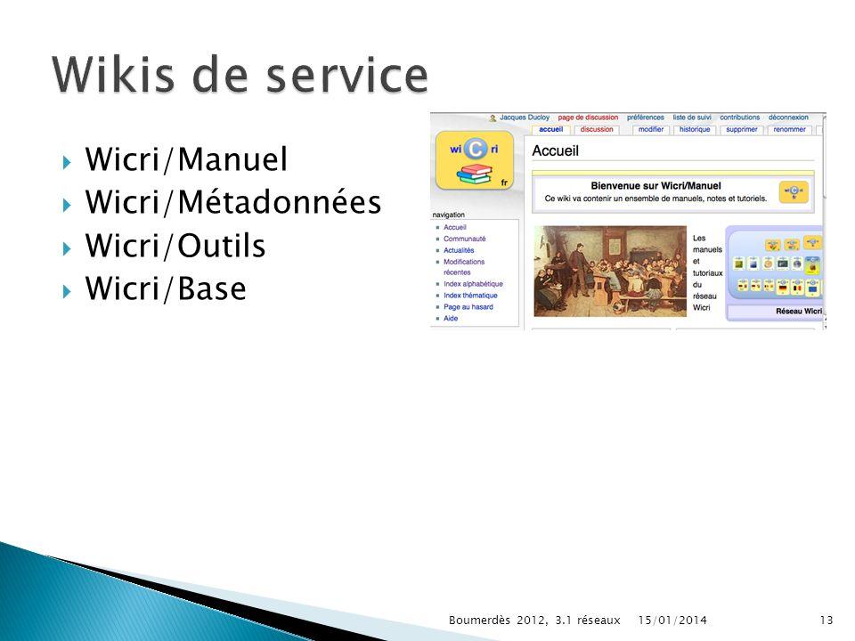 Wicri/Manuel Wicri/Métadonnées Wicri/Outils Wicri/Base 15/01/201413Boumerdès 2012, 3.1 réseaux