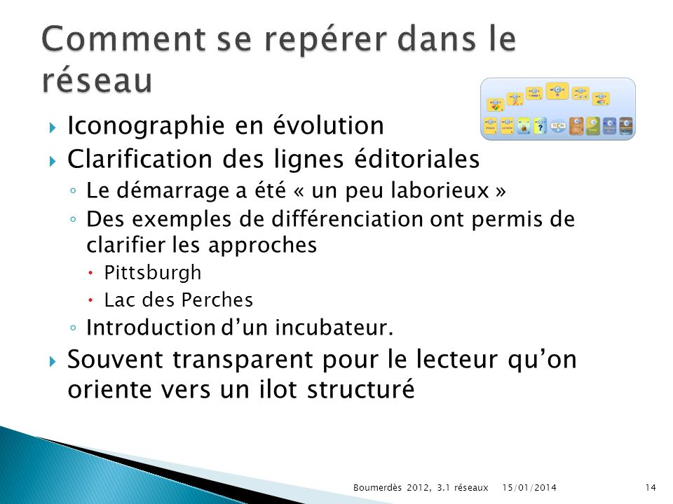 Iconographie en évolution Clarification des lignes éditoriales Le démarrage a été « un peu laborieux » Des exemples de différenciation ont permis de c