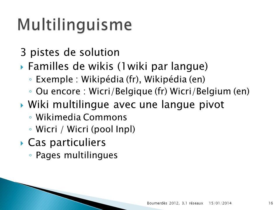 3 pistes de solution Familles de wikis (1wiki par langue) Exemple : Wikipédia (fr), Wikipédia (en) Ou encore : Wicri/Belgique (fr) Wicri/Belgium (en)