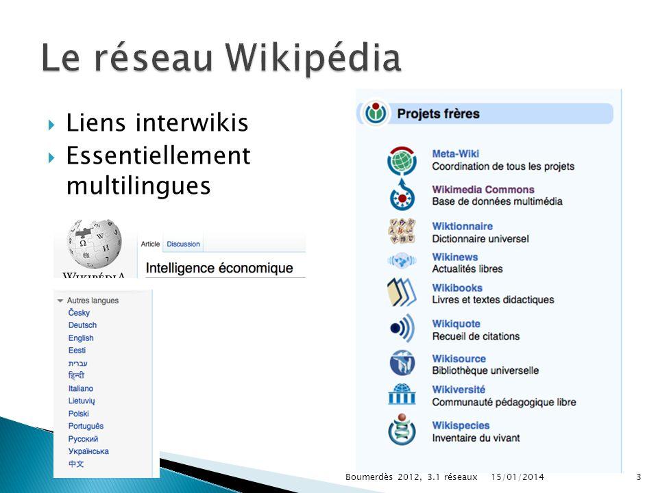 Liens interwikis Essentiellement multilingues 15/01/20143Boumerdès 2012, 3.1 réseaux