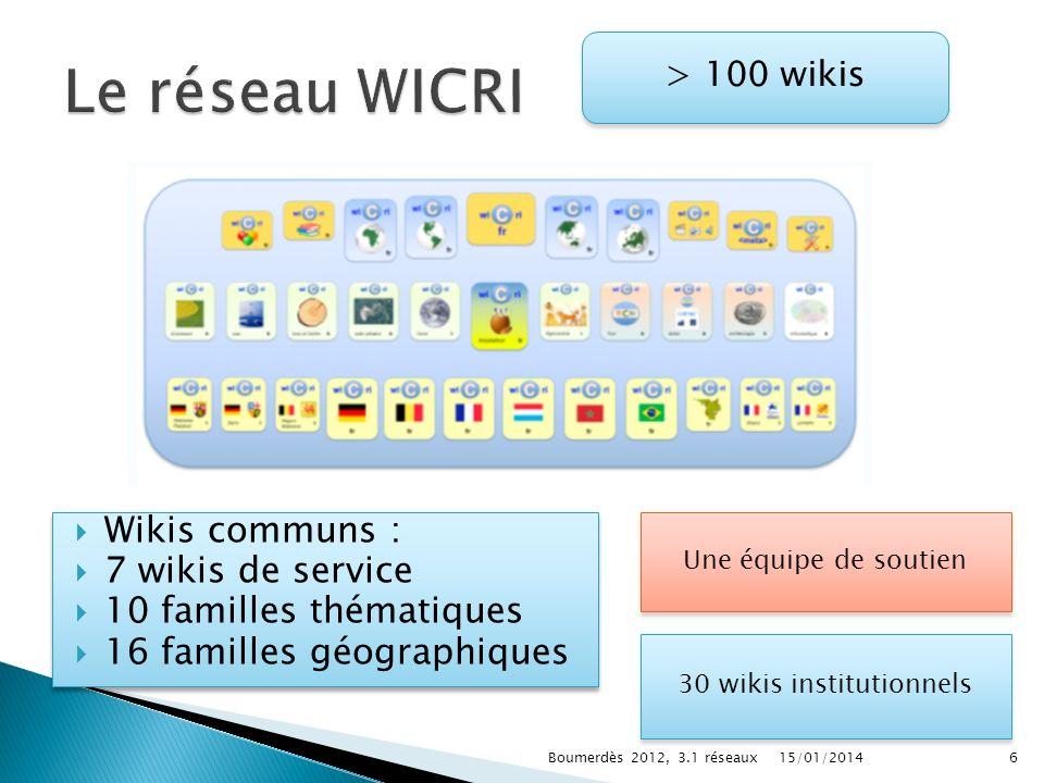 Wikis communs : 7 wikis de service 10 familles thématiques 16 familles géographiques Wikis communs : 7 wikis de service 10 familles thématiques 16 fam