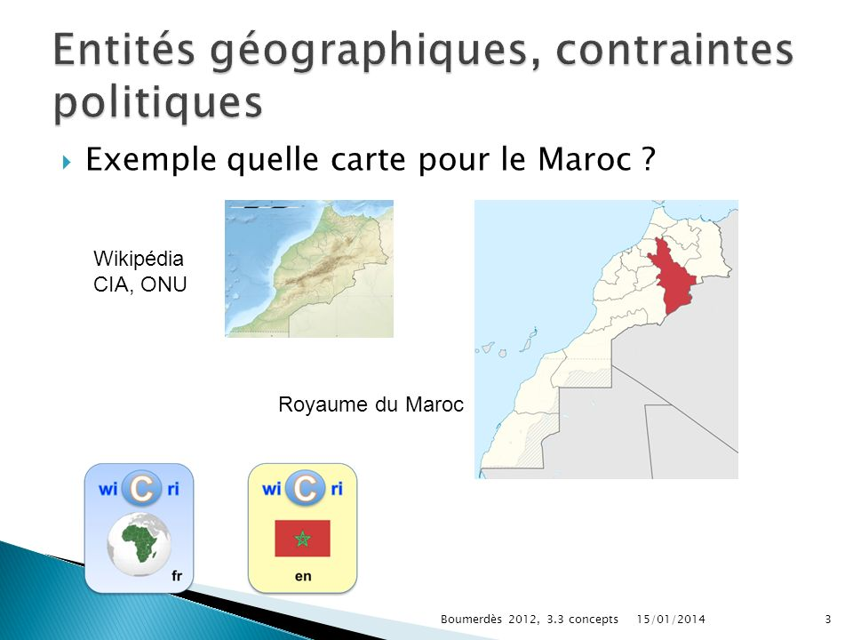 Exemple le Luxembourg La ville, le pays, le district Une province belge 15/01/2014Boumerdès 2012, 3.3 concepts4