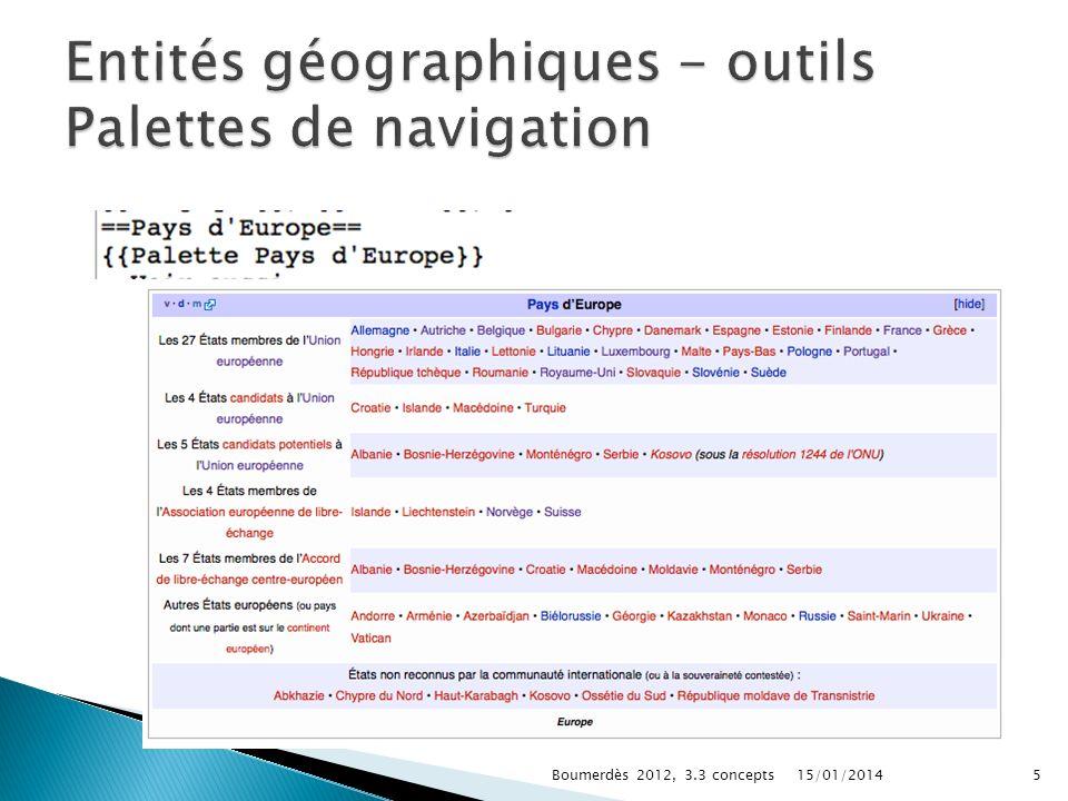 15/01/2014Boumerdès 2012, 3.3 concepts5