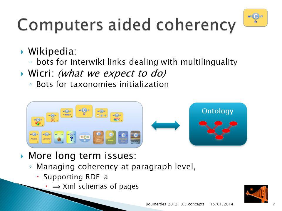 « Current Research Information Systems » construits de façon incrémentale et collaborative Projet Financement Laboratoire Conférence Agence Publication 15/01/20148Boumerdès 2012, 3.3 concepts