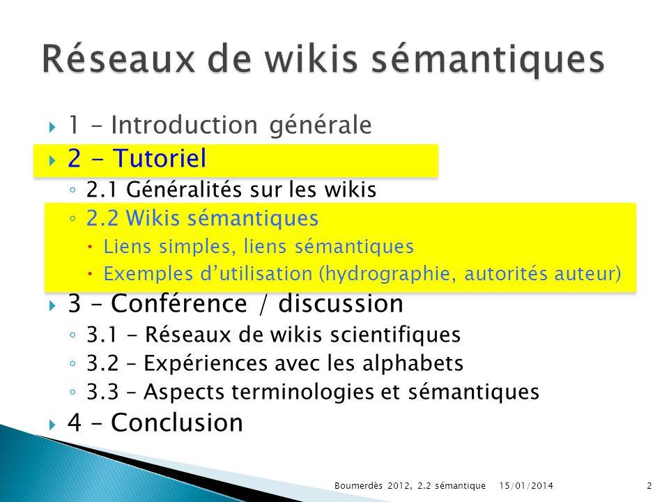 1 – Introduction générale 2 - Tutoriel 2.1 Généralités sur les wikis 2.2 Wikis sémantiques Liens simples, liens sémantiques Exemples dutilisation (hyd