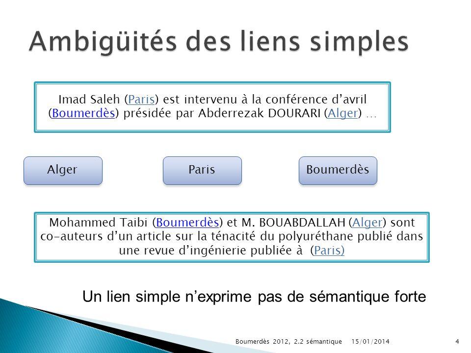 15/01/2014Boumerdès 2012, 2.2 sémantique4 Imad Saleh (Paris) est intervenu à la conférence davril (Boumerdès) présidée par Abderrezak DOURARI (Alger) … Mohammed Taibi (Boumerdès) et M.