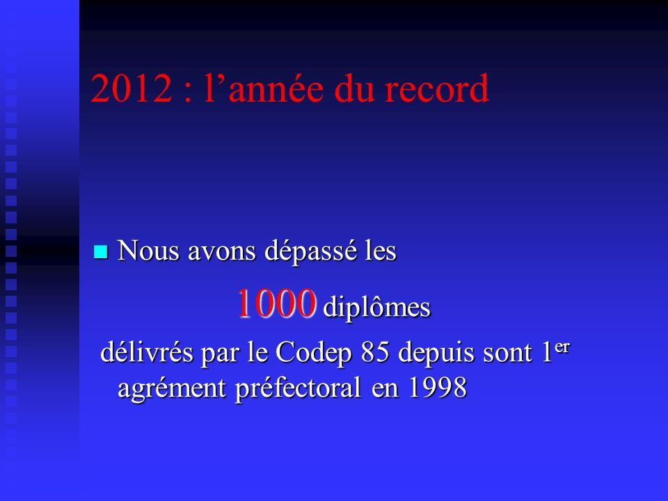 2012 : lannée du record Nous avons dépassé les Nous avons dépassé les 1000 diplômes 1000 diplômes délivrés par le Codep 85 depuis sont 1 er agrément p
