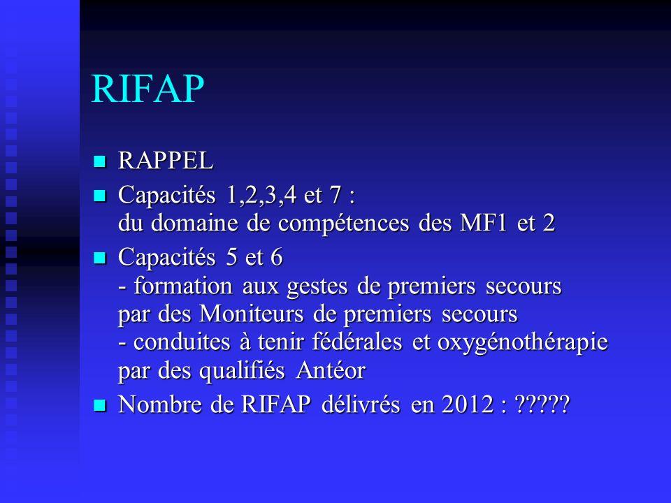 RIFAP RAPPEL RAPPEL Capacités 1,2,3,4 et 7 : du domaine de compétences des MF1 et 2 Capacités 1,2,3,4 et 7 : du domaine de compétences des MF1 et 2 Ca