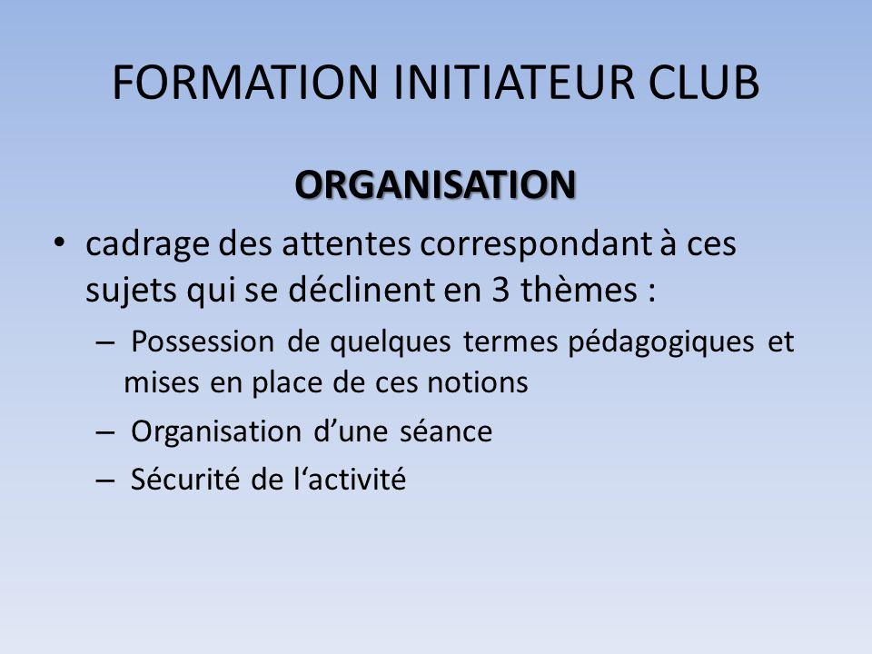 FORMATION INITIATEUR CLUB ORGANISATION cadrage des attentes correspondant à ces sujets qui se déclinent en 3 thèmes : – Possession de quelques termes