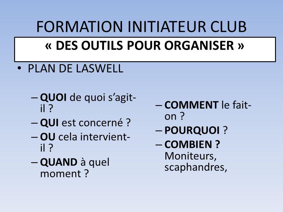 FORMATION INITIATEUR CLUB PLAN DE LASWELL – QUOI de quoi sagit- il ? – QUI est concerné ? – OU cela intervient- il ? – QUAND à quel moment ? – COMMENT