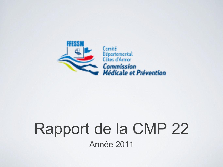Rapport de la CMP 22 Année 2011