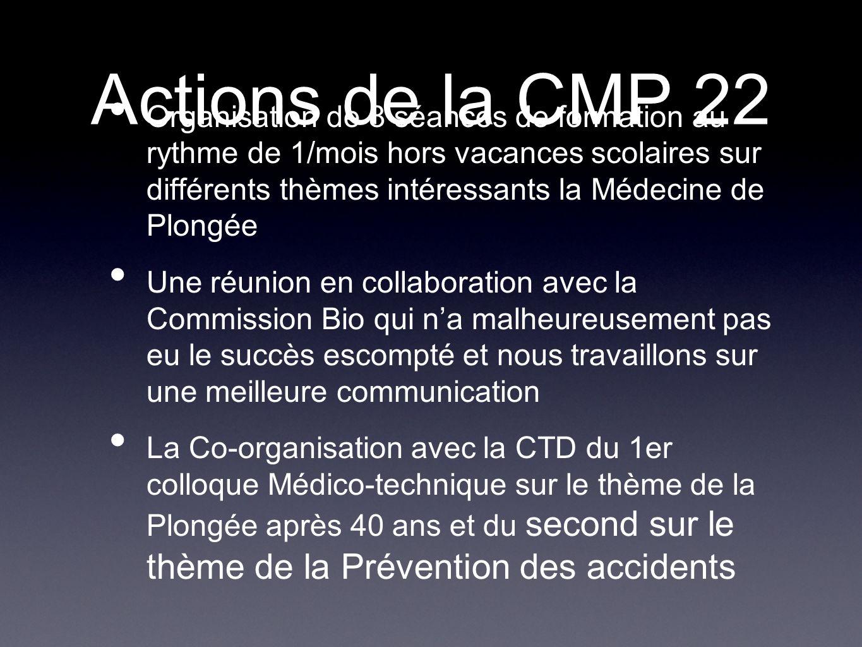 Actions de la CMP 22 Organisation de 8 séances de formation au rythme de 1/mois hors vacances scolaires sur différents thèmes intéressants la Médecine