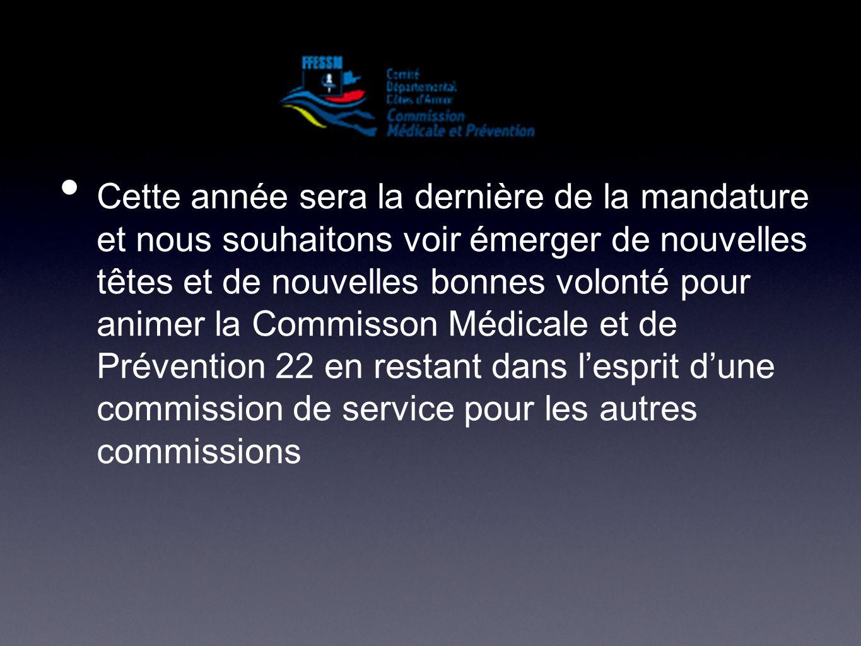 Cette année sera la dernière de la mandature et nous souhaitons voir émerger de nouvelles têtes et de nouvelles bonnes volonté pour animer la Commisson Médicale et de Prévention 22 en restant dans lesprit dune commission de service pour les autres commissions