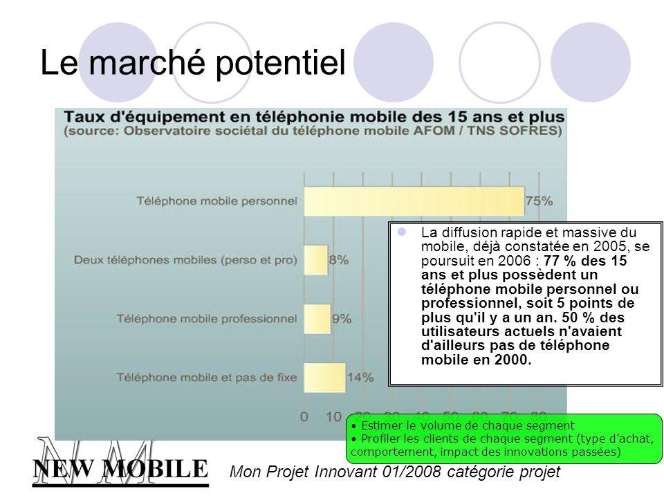 Mon Projet Innovant 01/2008 catégorie projet Le marché potentiel La diffusion rapide et massive du mobile, déjà constatée en 2005, se poursuit en 2006