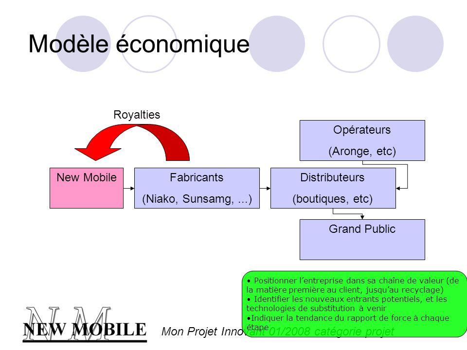 Mon Projet Innovant 01/2008 catégorie projet Modèle économique New MobileFabricants (Niako, Sunsamg,...) Distributeurs (boutiques, etc) Opérateurs (Ar