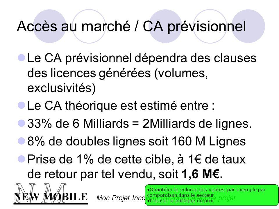 Mon Projet Innovant 01/2008 catégorie projet Accès au marché / CA prévisionnel Le CA prévisionnel dépendra des clauses des licences générées (volumes, exclusivités) Le CA théorique est estimé entre : 33% de 6 Milliards = 2Milliards de lignes.