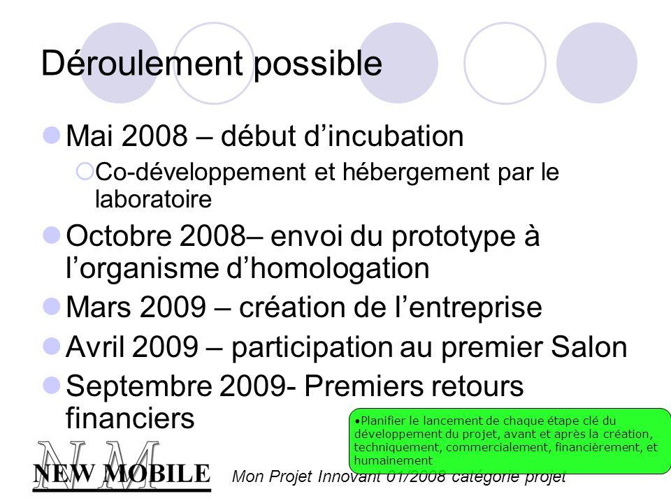 Mon Projet Innovant 01/2008 catégorie projet Déroulement possible Mai 2008 – début dincubation Co-développement et hébergement par le laboratoire Octo
