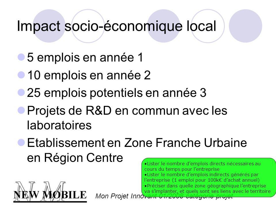 Mon Projet Innovant 01/2008 catégorie projet Impact socio-économique local 5 emplois en année 1 10 emplois en année 2 25 emplois potentiels en année 3