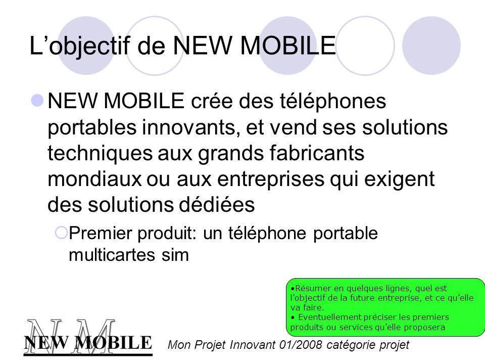 Mon Projet Innovant 01/2008 catégorie projet Lobjectif de NEW MOBILE NEW MOBILE crée des téléphones portables innovants, et vend ses solutions techniques aux grands fabricants mondiaux ou aux entreprises qui exigent des solutions dédiées Premier produit: un téléphone portable multicartes sim Résumer en quelques lignes, quel est lobjectif de la future entreprise, et ce quelle va faire.