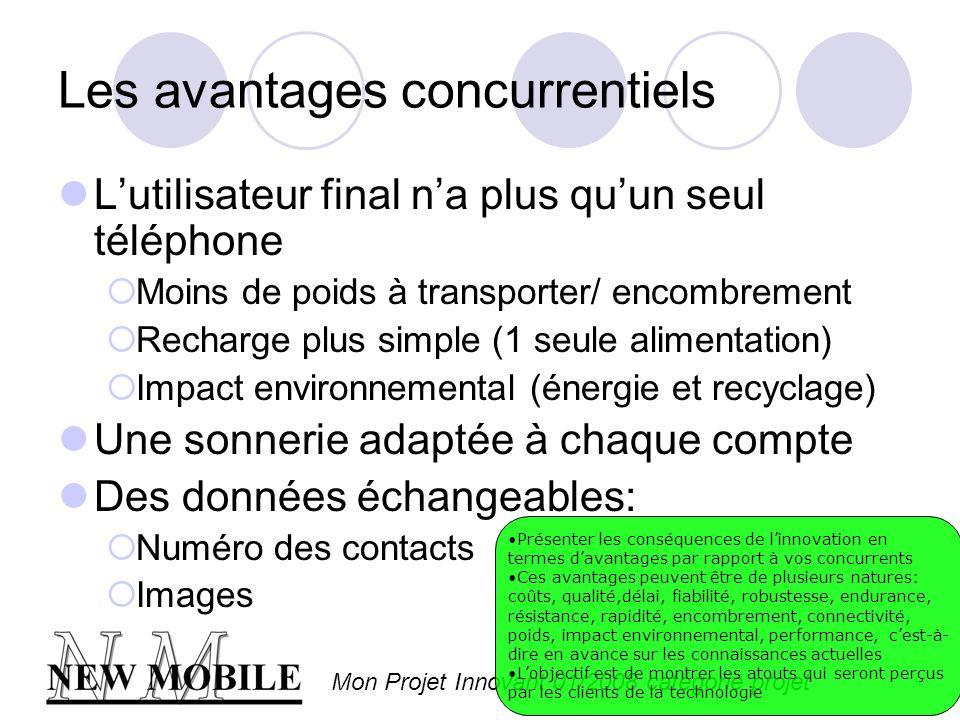 Mon Projet Innovant 01/2008 catégorie projet Les avantages concurrentiels Lutilisateur final na plus quun seul téléphone Moins de poids à transporter/