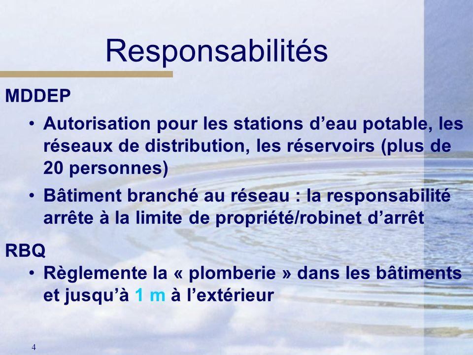 4 Responsabilités MDDEP Autorisation pour les stations deau potable, les réseaux de distribution, les réservoirs (plus de 20 personnes) Bâtiment branc