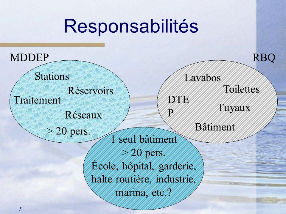 5 Responsabilités MDDEP Stations Réservoirs Réseaux Traitement > 20 pers. RBQ Lavabos Tuyaux DTE P Toilettes 1 seul bâtiment > 20 pers. École, hôpital