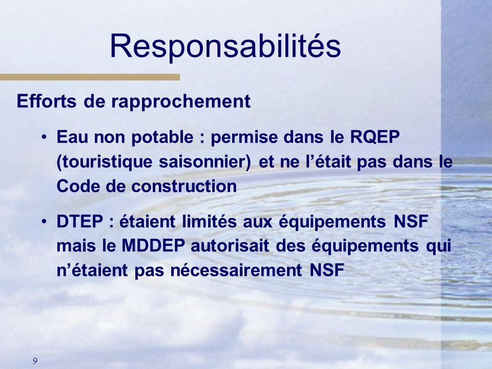 9 Responsabilités Efforts de rapprochement Eau non potable : permise dans le RQEP (touristique saisonnier) et ne létait pas dans le Code de constructi