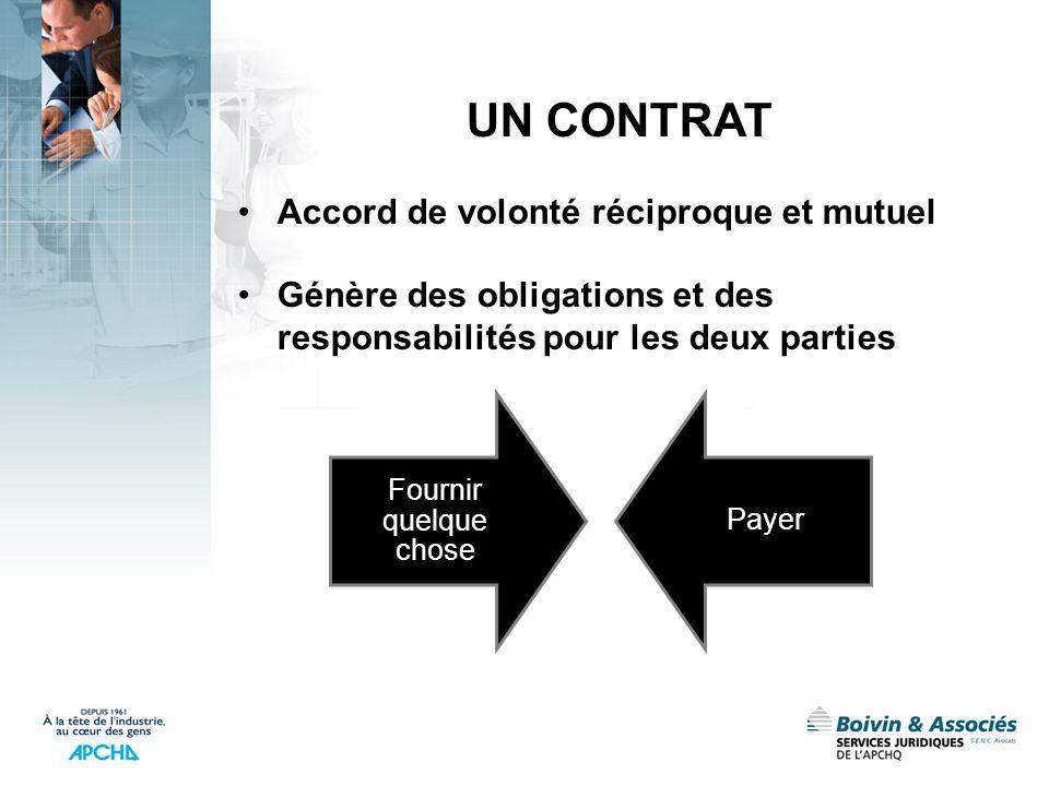 UN CONTRAT Accord de volonté réciproque et mutuel Génère des obligations et des responsabilités pour les deux parties Fournir quelque chose Payer