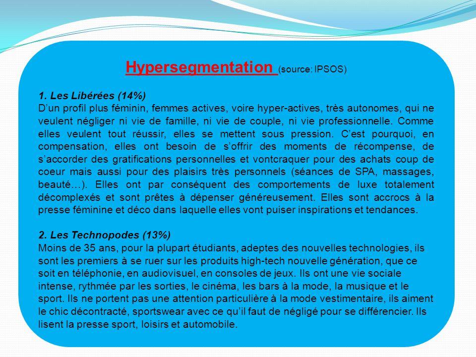 Hypersegmentation (suite) 3.