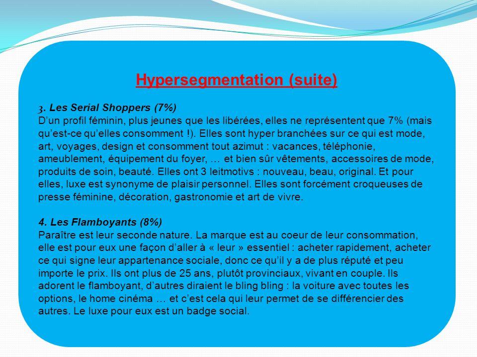 Hypersegmentation (suite) 5.